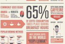 Infographics / by David Levett