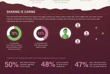 Infography - Business / by Olivier Blanchard