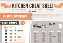 Kitchen Cheat Sheets and Guides / by Laura Maas