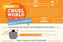 007 Teens Love Social Media / How to protect children and teens on social media.  / by 007 Marketing