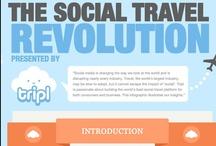 007 Social Media Travel Channel / by 007 Marketing