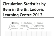 Infographics / by Brother Ludovic Learning Centre