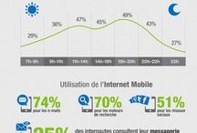 Infographies et illustartions marketing online / by Edatis