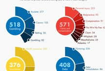 Infographics / Social Media and Internet Marketing Inforgraphics / by Roy Morejon