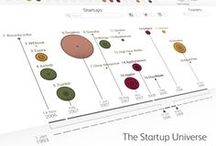 Smart Charts / stats around mobile / social adoption  / by axel hoehnke