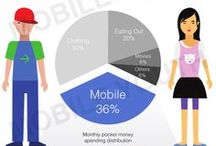 Mobile Youth Infographics / Infographics on Mobile & Youth Culture from around the world. / by Freddie Benjamin