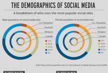 Consumer - Demographics / Demographics, consumer information / by the Web Chef