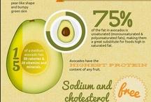 - Infographics on social media - / by Catherine Wangari