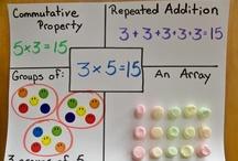 Math Fluency / by Lindsay DeHartchuck