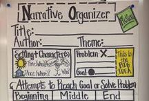 charted course / anchor charts / by Melissa Nocero