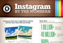 Insta-Tips / by FSC Interactive