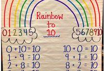 1st grade / by Jennifer Harvey