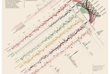 my work - Visual Data on La Lettura / by Giorgia Lupi