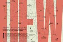 layouts I like / by Giorgia Lupi