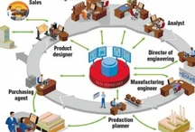 Select PLM  solution to Invest / Select PLM  solution to Invest( Product Lifecycle Management)  / by ICT ROI