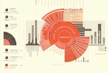 Design ~ Impressive Infographix / How to make something boring look good! / by Melanie Cooper