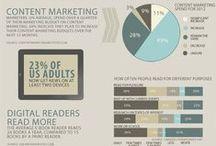 Infographics / by Allison McDaniel