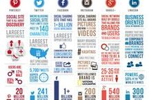 Social Media Infographics / by Leandro Loureiro