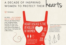 Celebrating Progress / In 2002, the National Heart ,Lung, and Blood Institute launched The Heart Truth to address a misconception among Americans that heart disease only affects men. Since then, the campaign has raised awareness about women's risk of heart disease and has motivated women to make and sustain heart-healthy behavior changes. In 2012, we celebrated a decade of progress. Visit www.hearttruth.gov to learn more. / by The Heart Truth