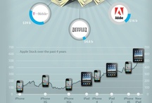 Infographics / {some great infographics} / by Matters of Grey