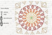 Crochet Granny Chart / by Annoo Crochet