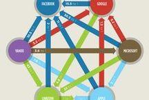 Infographics / technology, social media, new media, infographics, startups, twitter, food, data / by Alisa