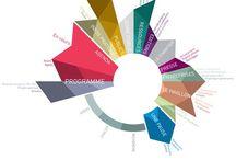 infographic/data visualization (graphic design) / by Henri Schevers
