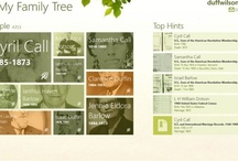 Fav Genealogy Blogs  / This is a compilation of genealogy blogs that I frequent for news, information, stories, strategies and tips that I incorporate into my own family research! / by Claiming Kin