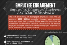 Employee Experience / by Annette Franz, CCXP
