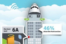 Infografias / by Jets Privados 24