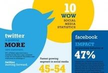 Social Media: Twitter / All about Twitter / by Erin R. Boykin