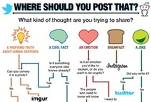 Social Media / by YouFaceSmart - Social Media Marketing