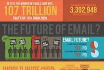 Email Marketing / by YouFaceSmart - Social Media Marketing