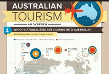 Australian Infographics - #infographic / Infographics about Australia - or designed by Australian graphic designers #infographics / by ┌─Step Input─┘ ☼Brilliant☼ Digital Agency