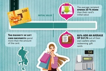 Business Infographics / A collection of infographics on the topic of business. These business infographics have been curated from the Infographix Directory. / by Infographix Directory