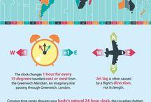 Backpacking Trip / Tibet, Nepal, Rome, London, New York, Dallas / by Ashley Bluhm