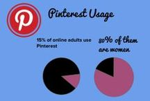 Pinterest Marketing / Helpful resources to assist your marketing efforts on Pinterest. / by Wishpond