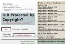 Copyright and Content Theft / As a blog owner, you need to know how to protect your content from copyright violators. Here are resources on how to send cease & desist notices, DMCA violations and more! / by GeneaBloggers