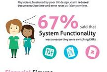 Infografías eHealth - eSalud / by UMANICK TECHNOLOGIES, S.L.