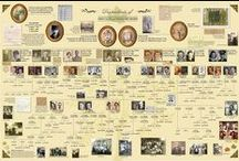 Genealogy and family history / tips, techniques  / by Deborah Woo