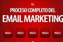Social Media & Actualidad 2.0 por jairo amaya / Consultoria SMO / by Jairo Amaya