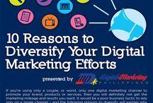 Digital Marketing / The most interesting digital marketing info graphics on pinterest  / by Patrick Van Straalen