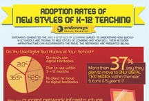 Did you know...(Infographics) / Cool infographics displaying education-related news and trends. / by We Inspire Futures
