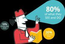 Infographics / by AHAA The Voice of Hispanic Marketing