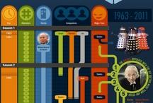 TimeLine examples / C'est quoi une Time-Line i-Viz ? C'est une représentation graphique en exposant les principaux événements durant une période historique particulière, souvent constitué de visuels, icons accompagné de commentaires écrits, classés par ordre chronologique.  What is a TimeLine infographic? A representation or exhibit of key events within a particular historical period, often consisting of illustrative visual material accompanied by written commentary. www.signos-communication.fr. / by Signos