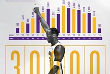 Infographics - Sport / Information graphics or infographics are graphic visual representations of information, data or knowledge. These infographics are about all kinds of sports like basketball | football | baseball | athletics / by Pataplu