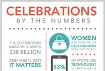 Infographics / Unique infographics focused on celebrations, party planning, moms, social media & more. / by Punchbowl