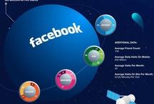 Online & Social Media Marketing / by Hilo Iketani