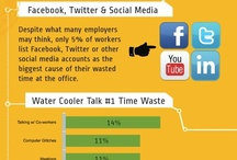 Infographics - Part 3 / by Heart Internet