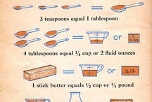 Kitchen tips / by Marylou Bell